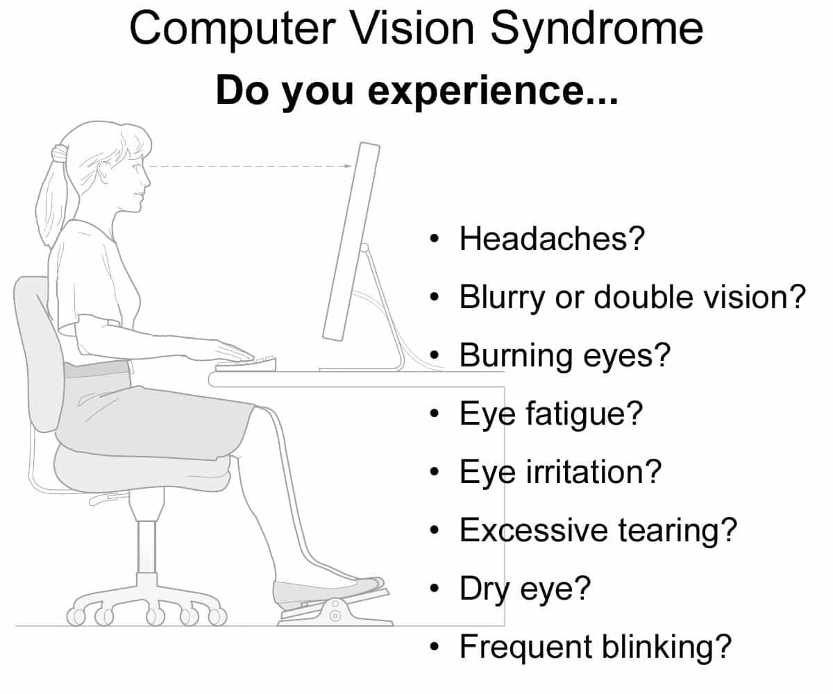 Computers And Technology Cvs: Sharp Sight Centre – Best Eye